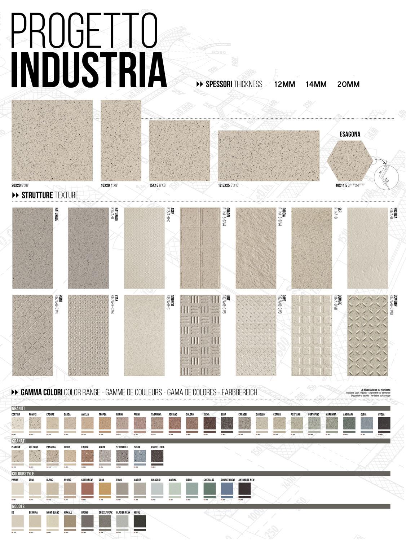 CIPA_Sinottico_Progetto_IndustriaMOD_RIASSUNTIVO.jpg
